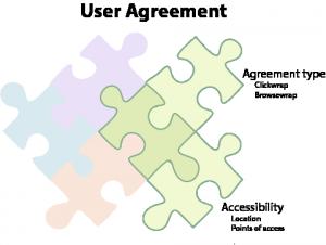 Puzzle_new_useragreement